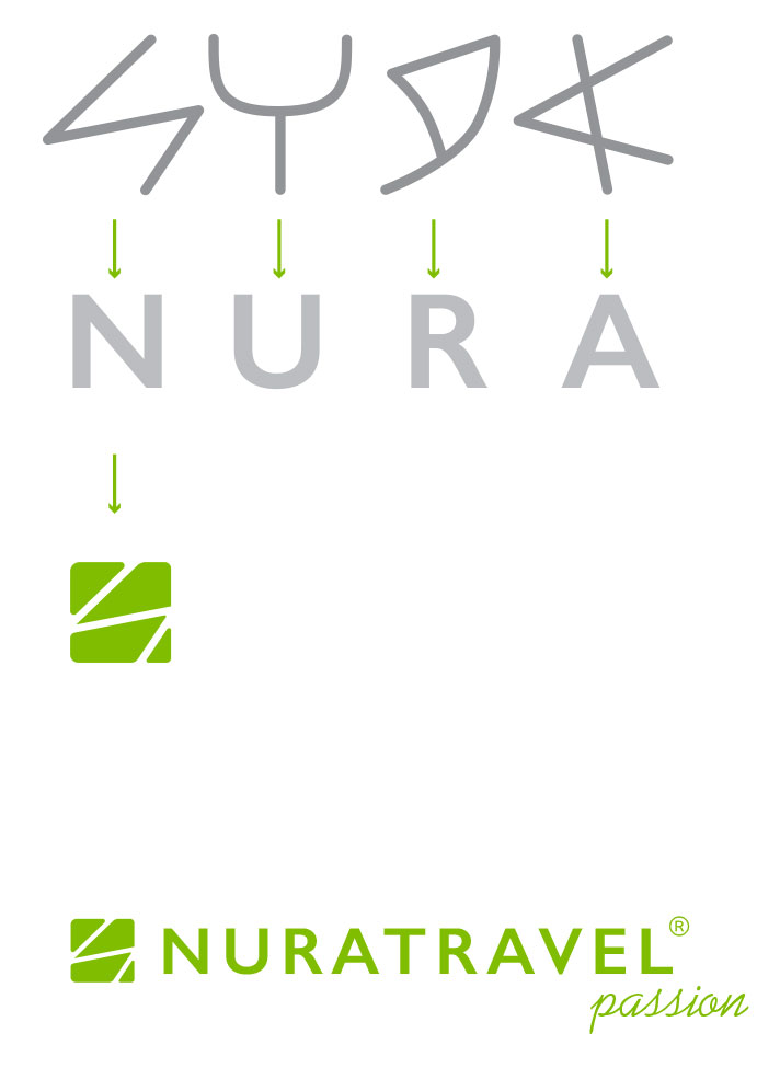 Nuratravel